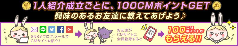 ポイントサイトCMサイトのキャラクターの兎とネコ